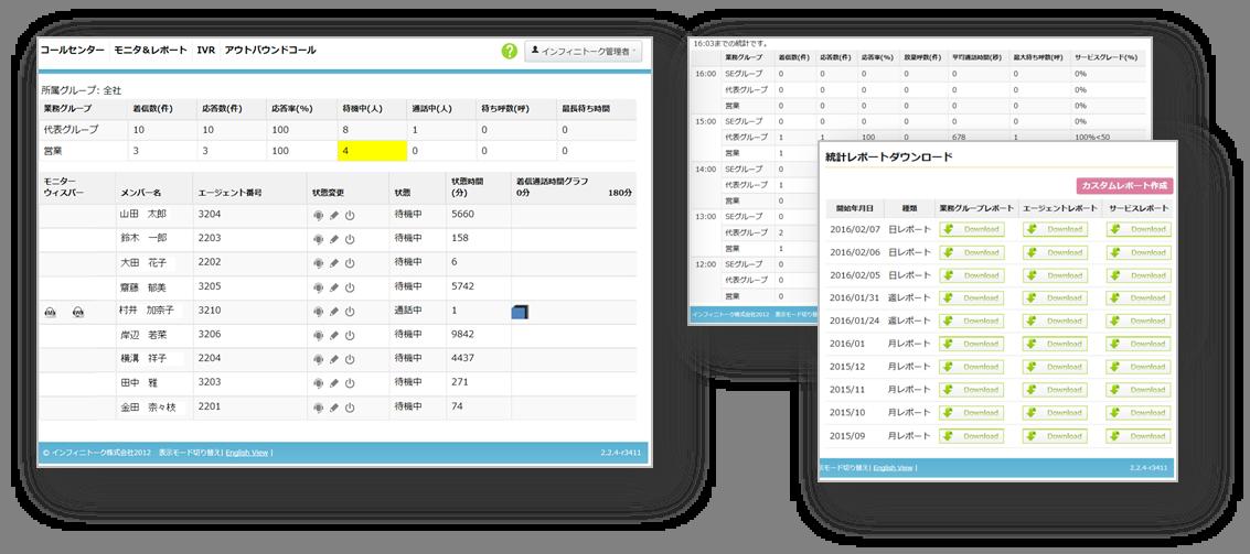 業務の可視化を支援するモニター/レポート画面 (サンプル)